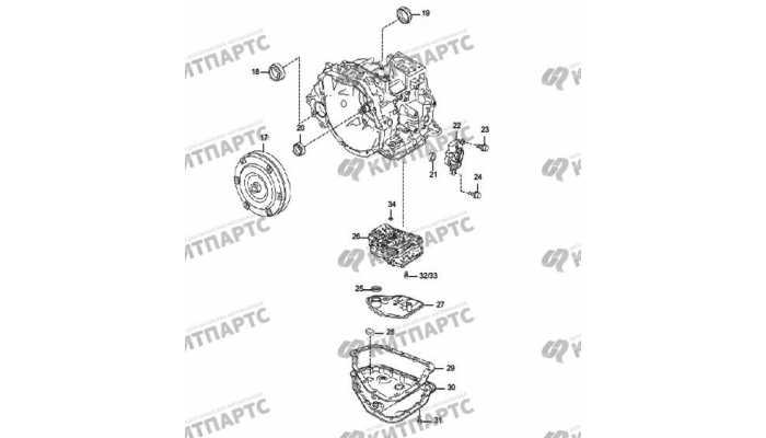 Автоматическая коробка передач (АКПП) Часть 2 FAW Oley