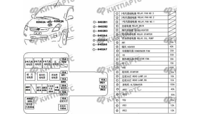 Блок предохранителей моторного отсека (робот) FAW V2